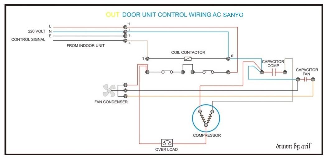 Wiring Diagram Ac Split  U2013 Wiring Diagram